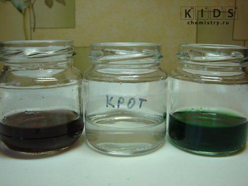гидроксид натрия и индикатор